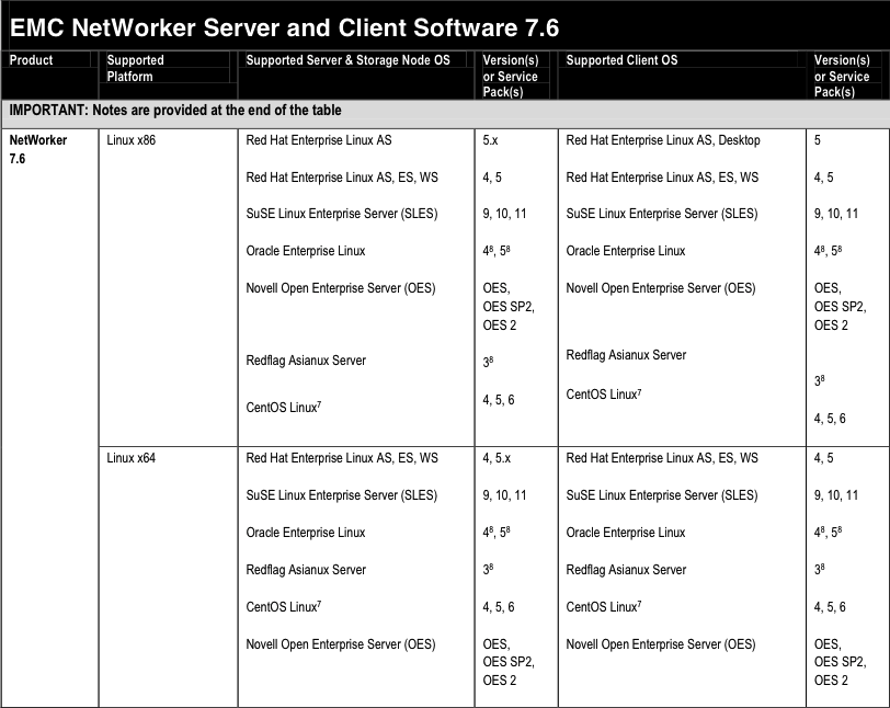 emc networker software compatibility guide 2018