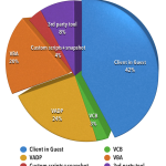 2014 NetWorker Usage Report