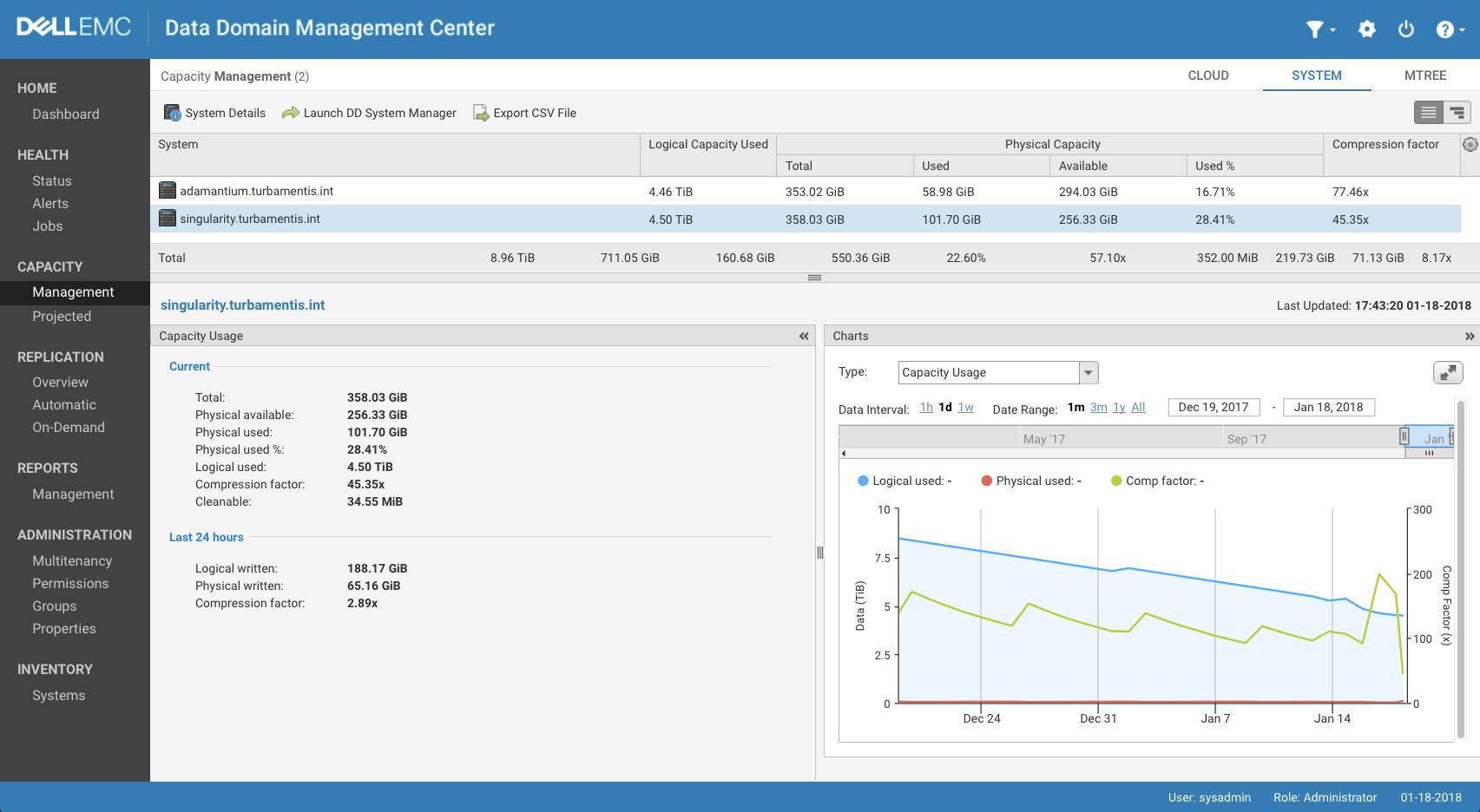 DDMC_03 Capacity Management - Data Protection: Avamar, NetWo